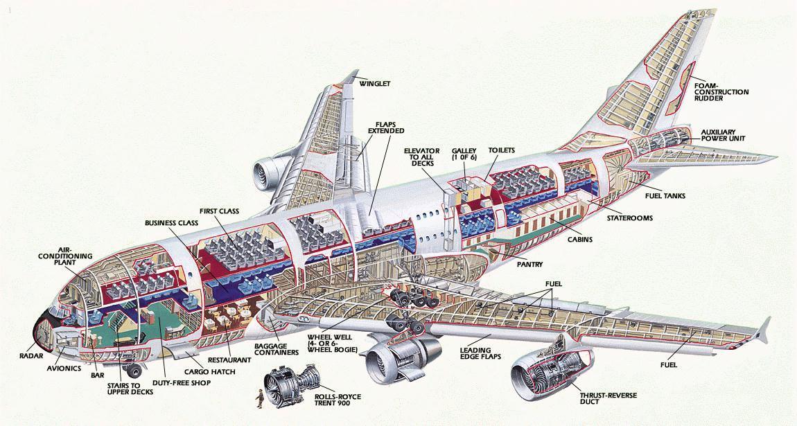 Singapore Airlines singapore airlines airbus a380 1 1.